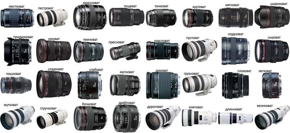 Различные виды объективов