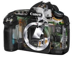 Устройство зеркальной камеры