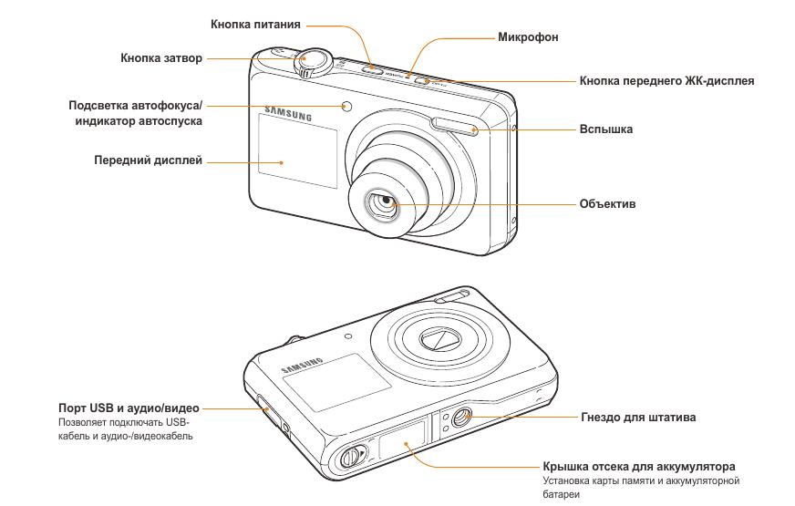 Устройство и особенности компактных цифровых фотоаппаратов