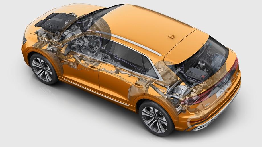 Audi Q8 техническая начинка.