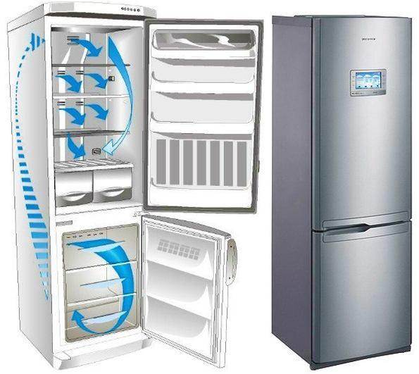 Нужно ли размораживать холодильник No Frost?