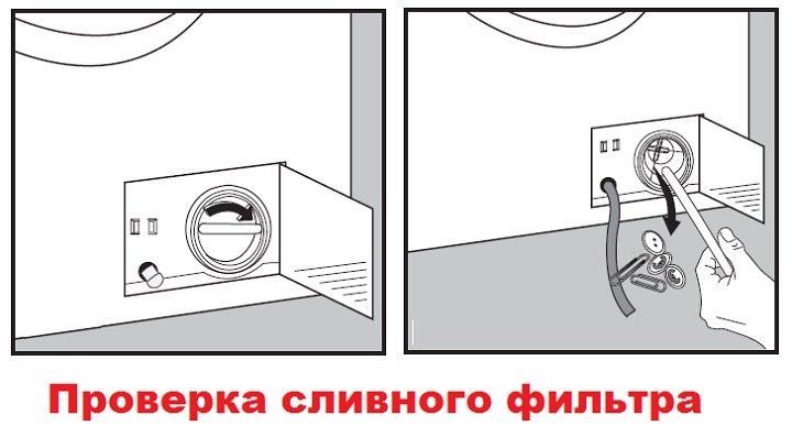 Проверка сливного фильтра.