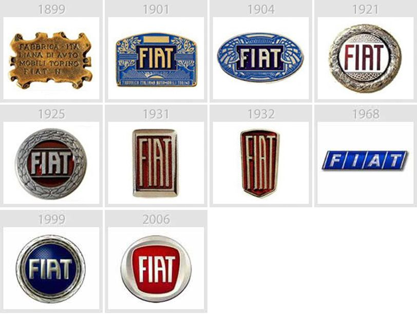 Эволюция эмблемы авто «Фиат».