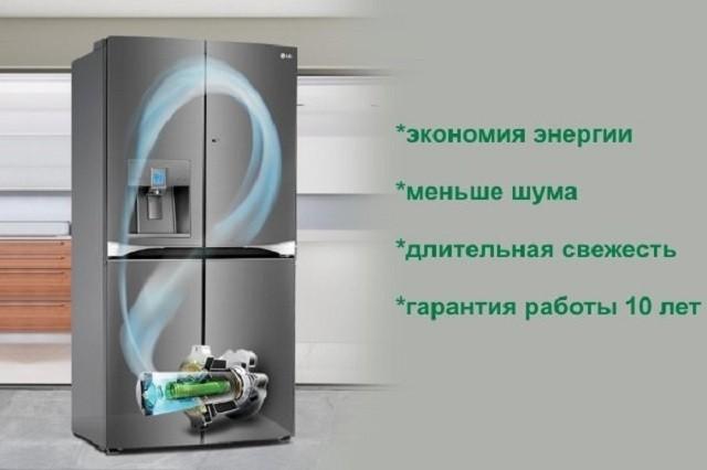 Плюсы инверторного холодильника.
