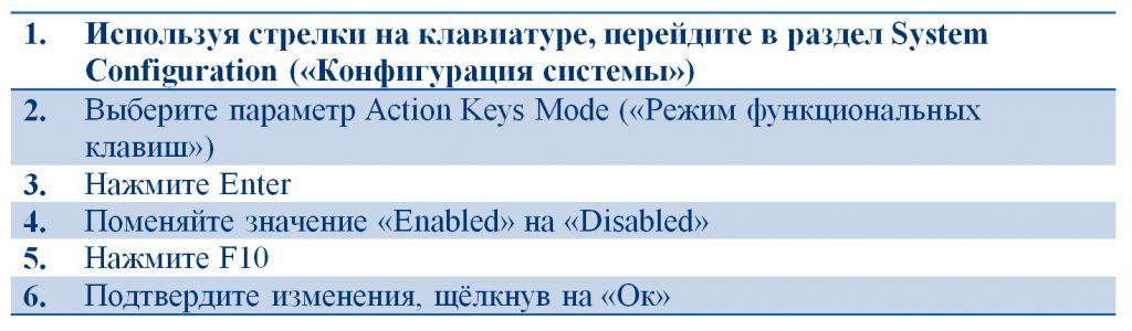Отключение горячих клавиш Через БИОС