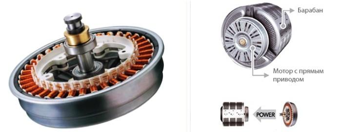 инверторный двигатель в стиральной машине