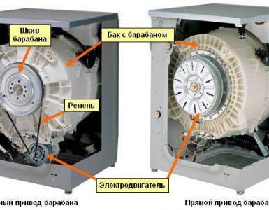Что такое инверторный двигатель в стиральной машине и как работает мотор