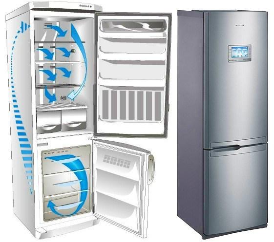 10 причин, почему морозилка работает, а холодильник не работает и как исправить
