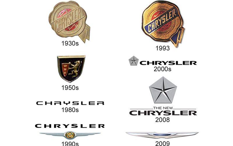 Как менялся значок марки Крайслер, значение эмблемы и как выглядит сегодня